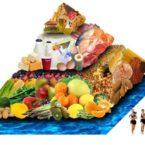 Как с помощью правильного питания продлить свою жизнь